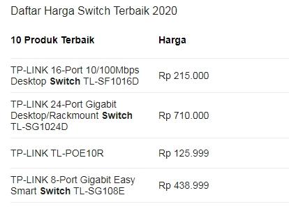 Tabel harga switch terbaik 2020