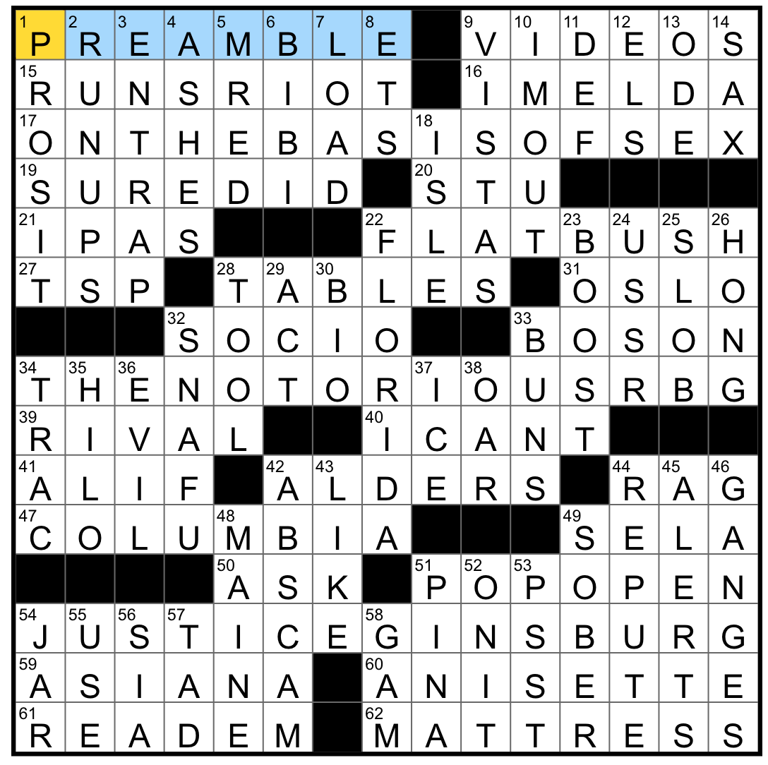 Rex Parker Does The Nyt Crossword Puzzle King Or Queen Tues 6 30 20 Talking Horse Of Old Tv Not Sit Idly By Scenic Views