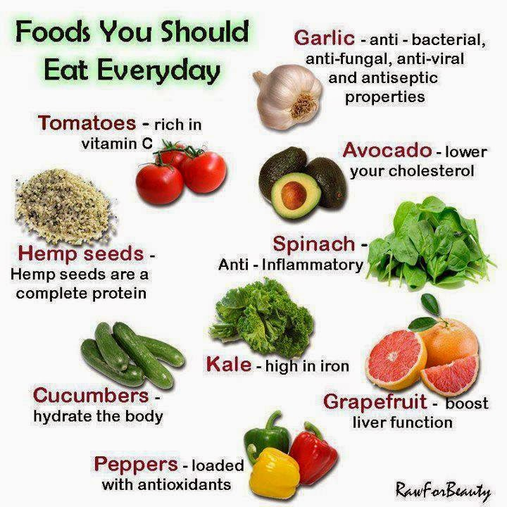 Foods We Should Eat Everyday