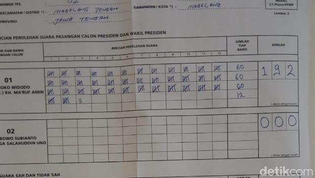 Gugat Hasil Pilpres, Prabowo Sodorkan Bukti Dapat 0 Suara di 5 Ribuan TPS