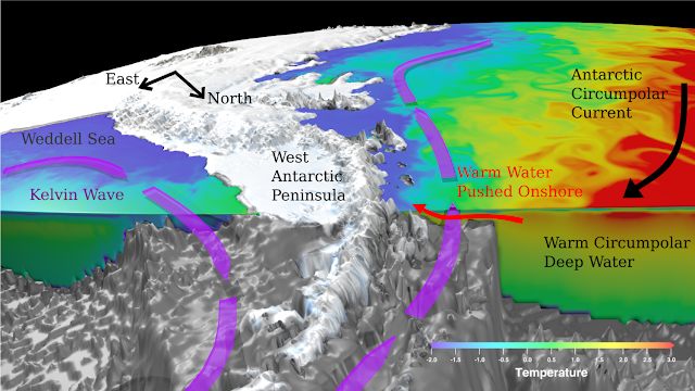 Stronger winds heat up West Antarctic ice melt