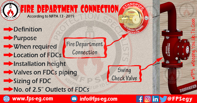 Fire Department connection according to NFPA 13