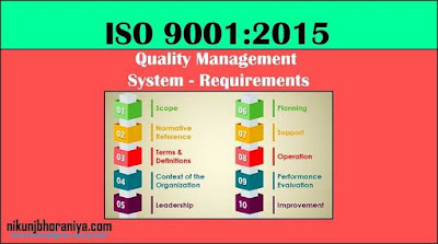 What is ISO 9001 2015 Requirement