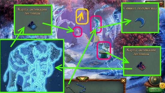 берем карту лестницы и активируем её, берем символ полумесяца в игре наследие 3 дерево силы