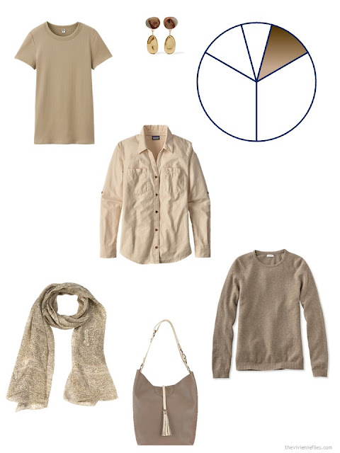 camel additions to a khaki and denim capsule wardrobe