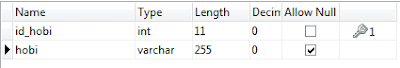 Menampilkan Checkbox Dari Database Mysql PHP