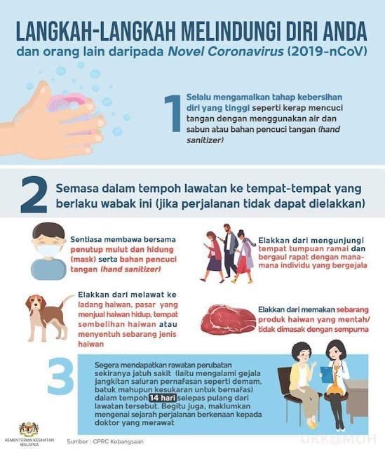 Langkah-Langkah Pencegahan Dari Jangkitan Novel Coronavirus