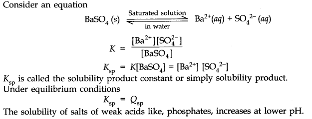 Solubility Products