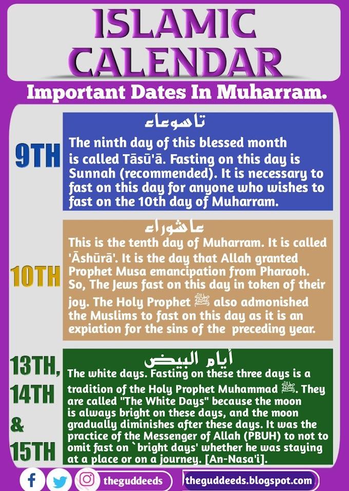 Useful and Important Dates In Islam | Muharram | Theguddeeds