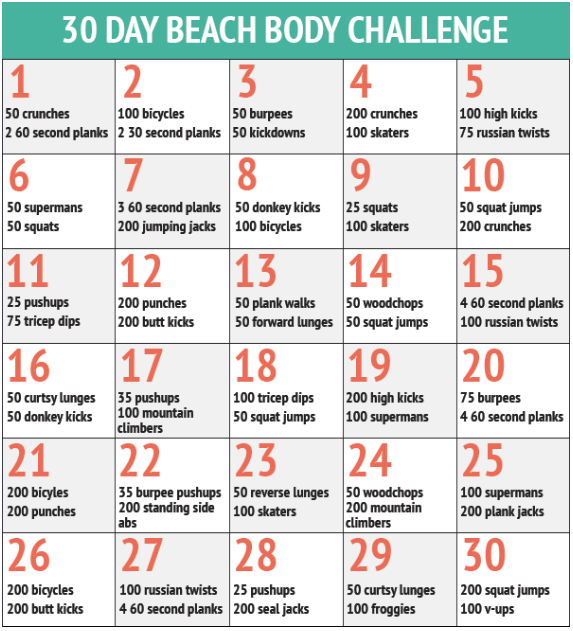30 Day Beach Body Challenge Travelin With Jc