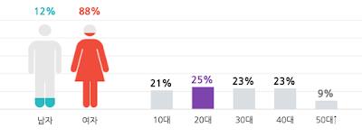 Screen%2BShot%2B2016-07-27%2Bat%2B12.01.