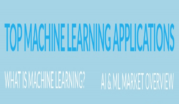 Machine Learning Applications — How to Gain a Competitive Edge with ML in Any Industry #Infographic