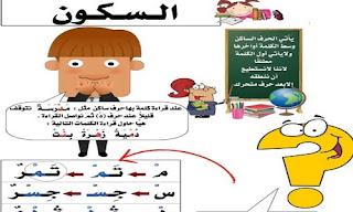 مذكرة اللغة العربية للصف الأول الابتدائي الترم الثاني 2020