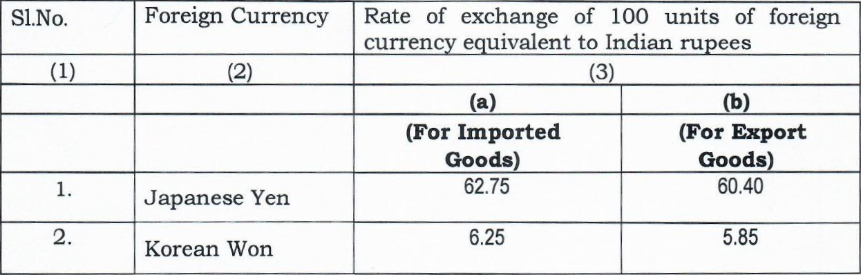 [Customs] Exchange Rate Notification w.e.f. 5th April 2019