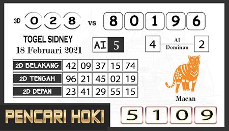 Prediksi Pencari Hoki Sdy Kamis 18-Feb-2021