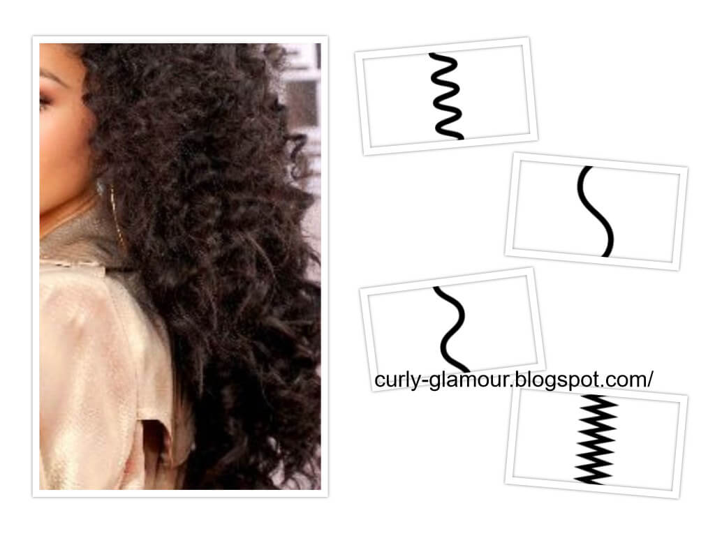 Curly Glamour معا لشعر كيرلي جميل انواع الشعر الكيرلي اعرفي نوع شعرك ومدى تجعده