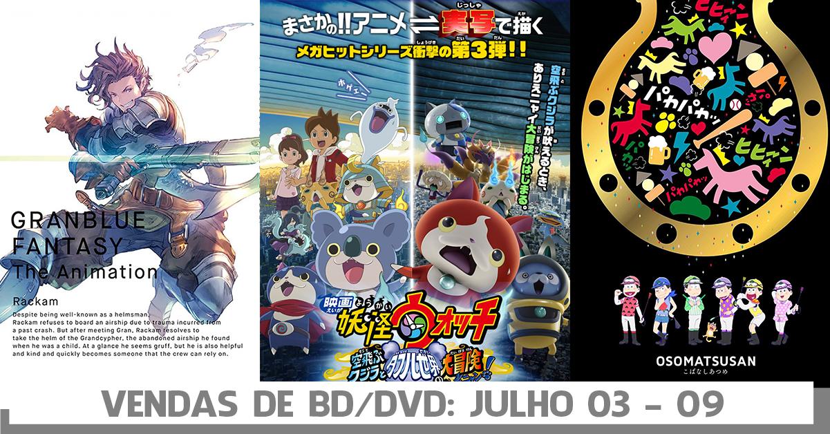 Vendas de BD/DVD de Animes