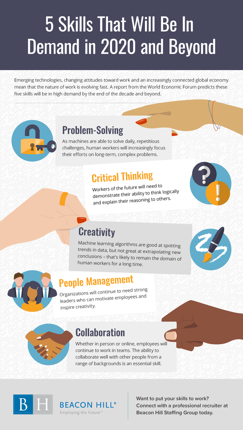 5 Skills That Will Be In Demand in 2020 and Beyond #infographic #Jobs #Skills #Jobs Demand