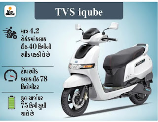 ELECTRIC VEHICLES SUBSIDY GUJARAT