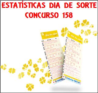 Estatísticas dia de sorte 158 análises das dezenas