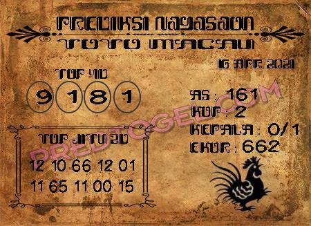 Prediksi Nagasaon Macau Jumat