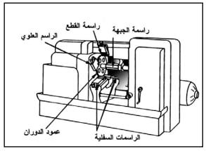 ماكينة الخراطة الالية