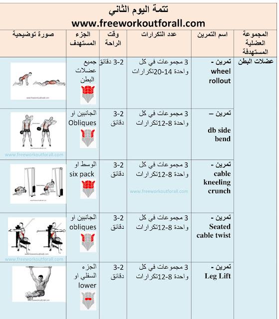 جدول تمارين كمال الاجسام للمبتدئين 5 ايام