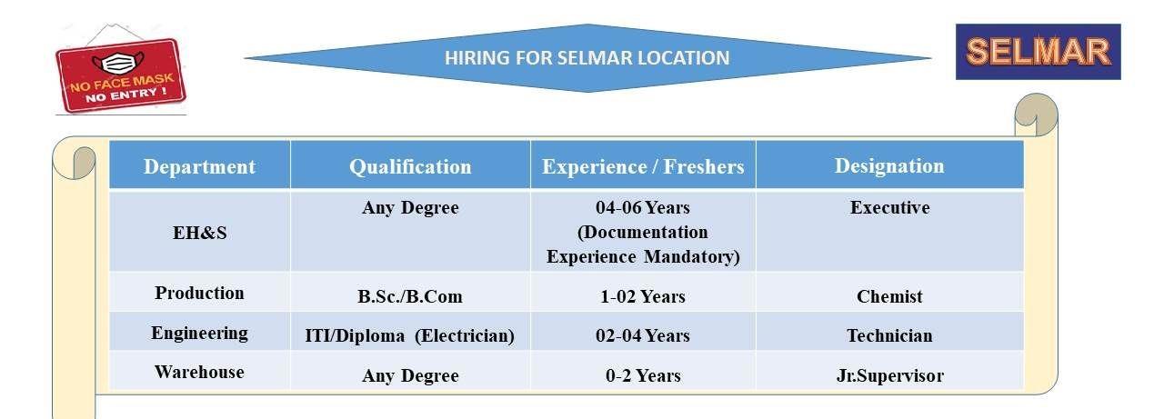 Selmar Lab Pvt Ltd Walk In Interview Job Vacancy For ITI/ Diploma/ B.Sc./ B.Com/ Any Degree  Candidates