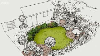 Nichola McGregor garden plan