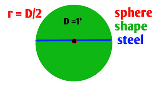 How to calculate weight of ball shaped Steel