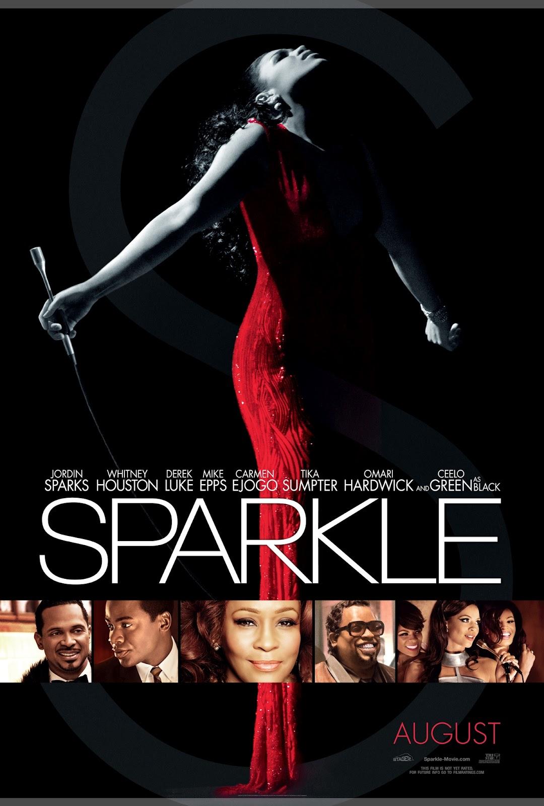 Cocoa Popps: 'Sparkle' The Critics Have Spoken!