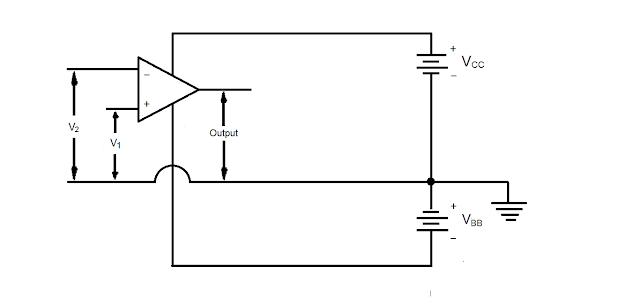 Cara Pemberian Sumber DC op-amp