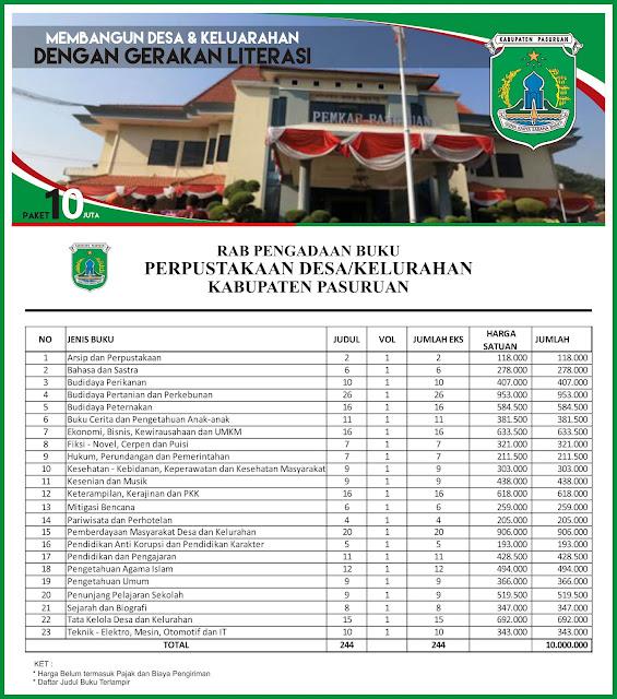 Contoh RAB Pengadaan Buku Perpustakaan Desa Kabupaten Pasuruan Provinsi Jawa Timur Paket 10 Juta