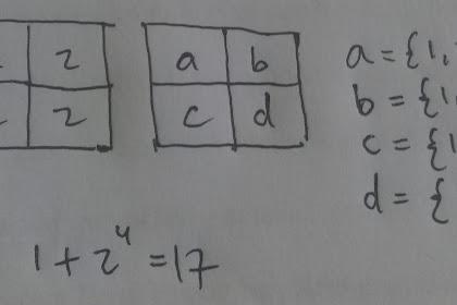 Soal No 2 OSK Matematika 2018
