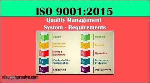 ISO 9001:2015 | Requirements of ISO 9001:2015 Certification