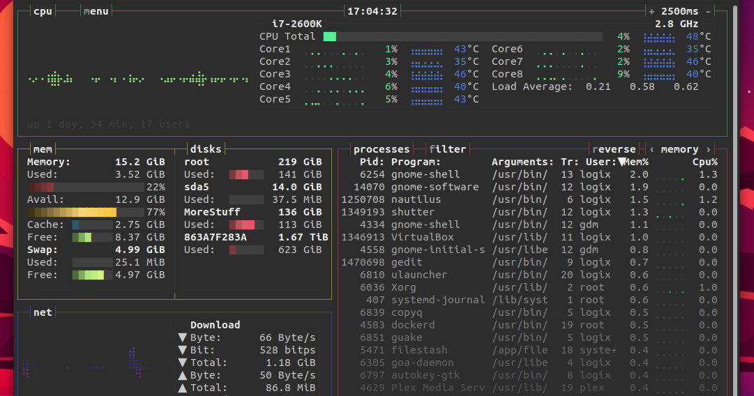 Bashtop Is A Cool Linux Resource Monitor Written In Bash