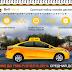 [ЛОХОТРОН] Веб такси и работа онлайн диспетчера Отзывы