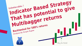 Highly Profitable! Indicator based long term strategy; 588% returns in backtesting