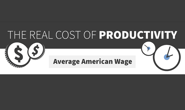 Image: The Real Cost of Productivity