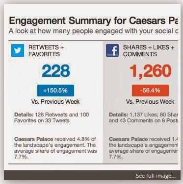 Los medios de comunicación social