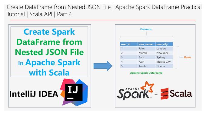 Create DataFrame from Nested JSON | Apache Spark DataFrame Practical Tutorial | Scala API | Part 4