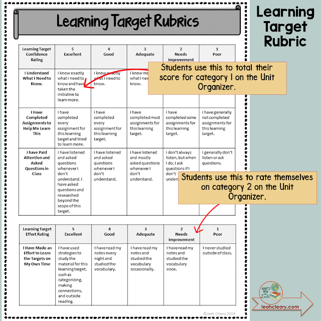 Technology has made information readily available and has also transformed our economy. Knowing how to learn has replaced what to learn as the priority. Part of guiding students through this process is making our learning targets completely transparent. Click through to see how I do it.