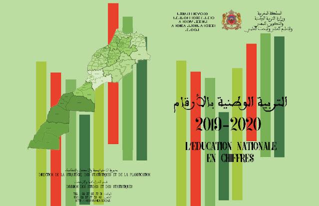 التربية الوطنية بالأرقام 2020-2019