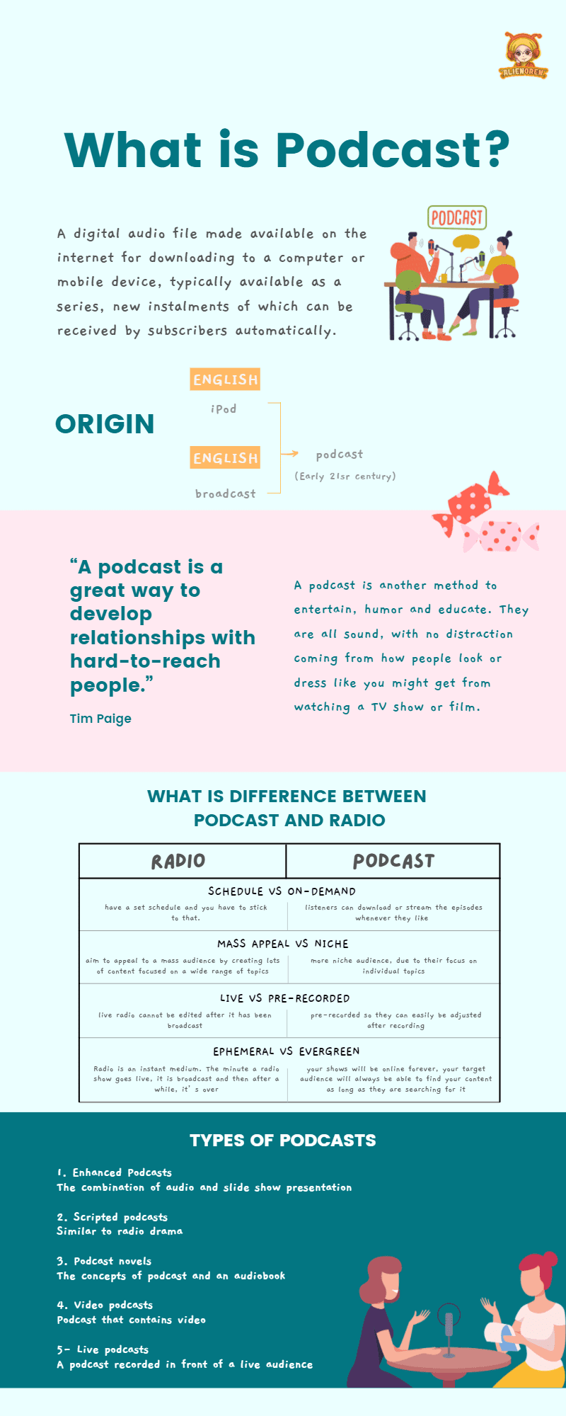 what is podcast