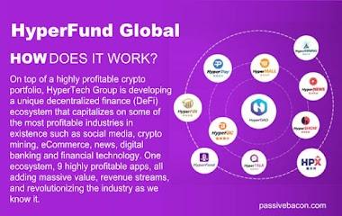 How HyperFund Global Works