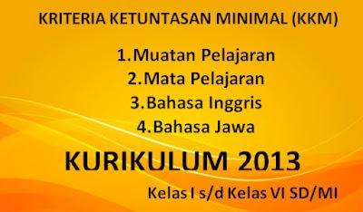 Unduh KKM Kurikulum 2013 Terlengkap