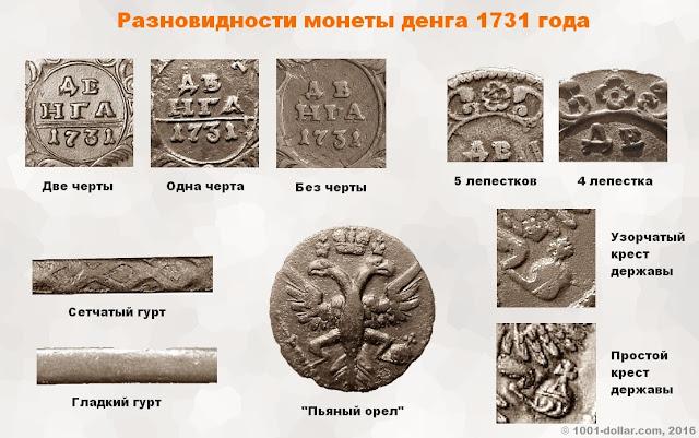 Разновидности монеты денга 1731 года