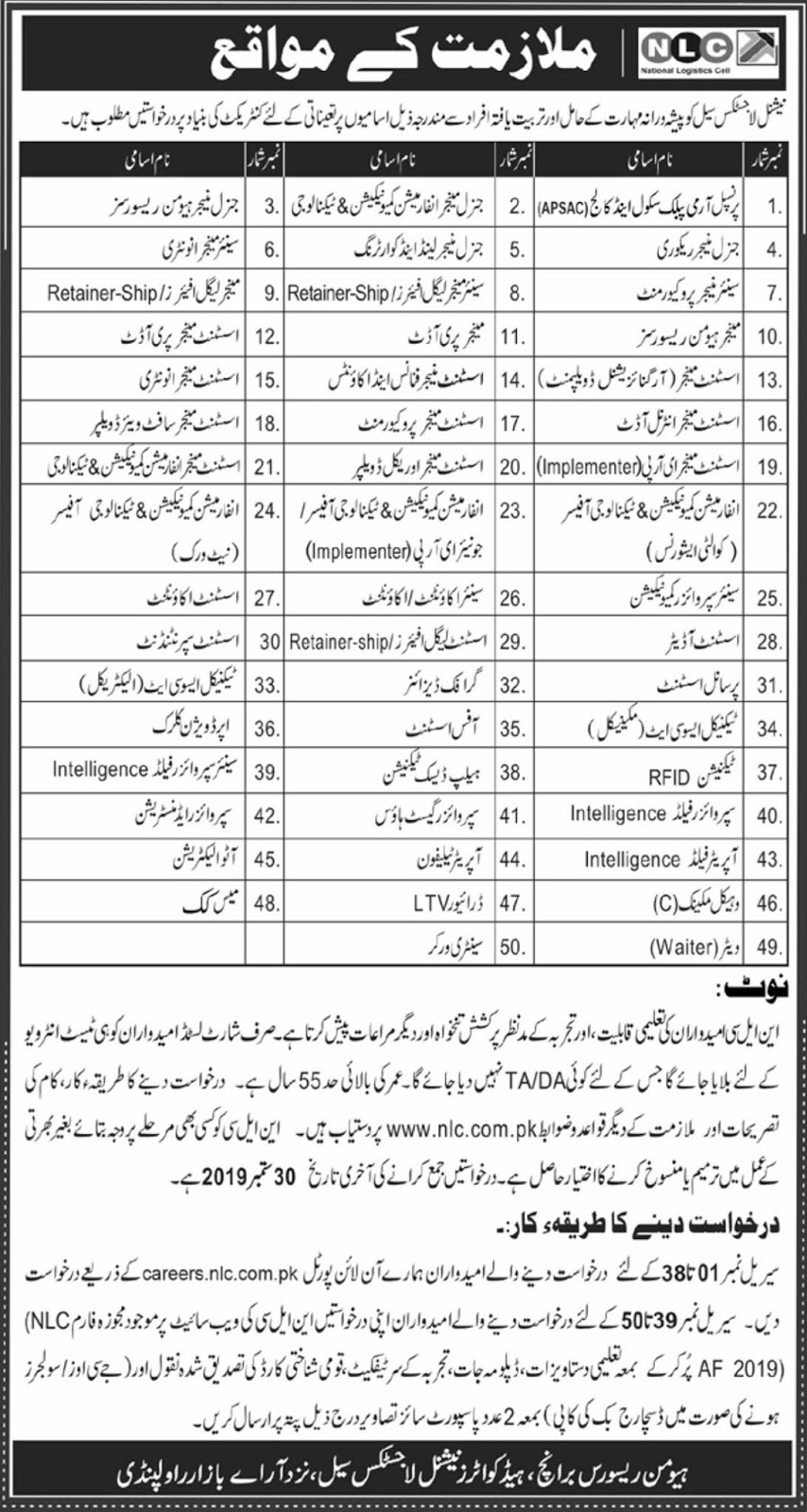 National Logistics Cell NLC Jobs 2019 Apply Online