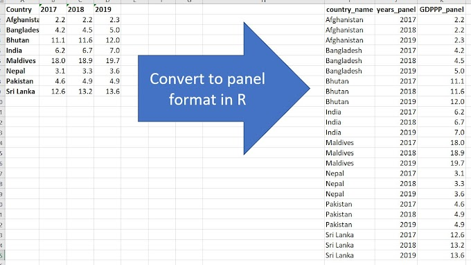 Just single line of command to convert pooled data into panel data using melt function
