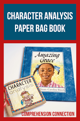 It's always nice to have a FUN way to introduce a new skill, and these paper bag books are just the thing. Each includes modeling materials, guided practice materials, and independent practice. This post is all about teaching characterization with one of them. Check it out to see how it's organized.